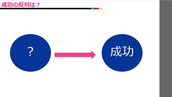 営業研修スライド5