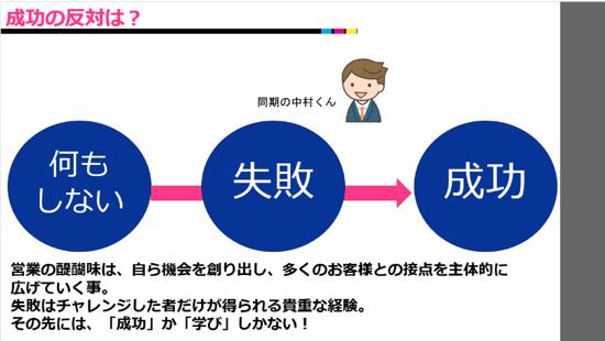 営業研修スライド6